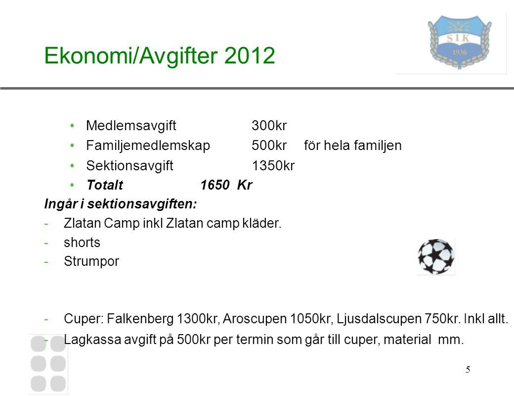 16 Regler Kalender/cuper 2012 Killarna sover tillsammans med ledarna Alla övriga sover någon annanstans.