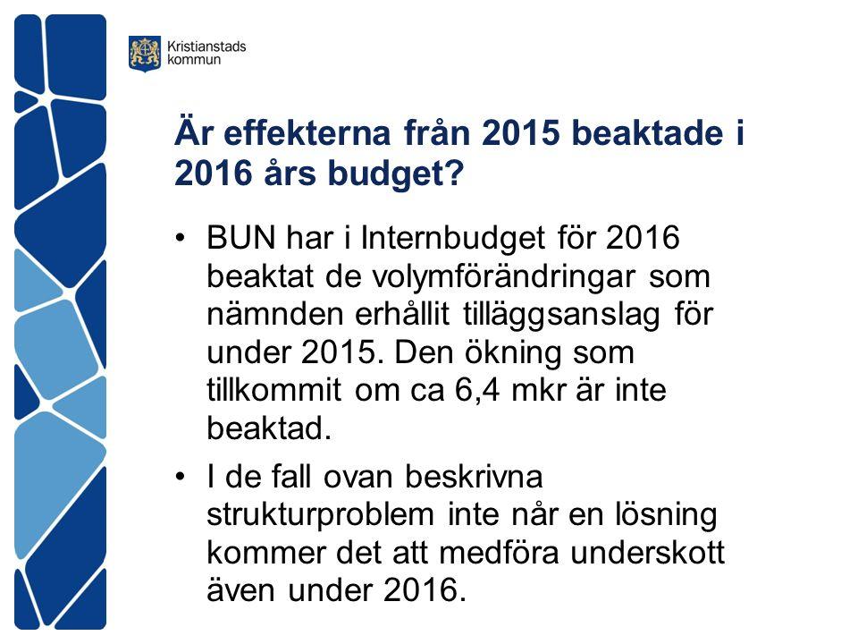 Är effekterna från 2015 beaktade i 2016 års budget? BUN har i Internbudget för 2016 beaktat de volymförändringar som nämnden erhållit tilläggsanslag f