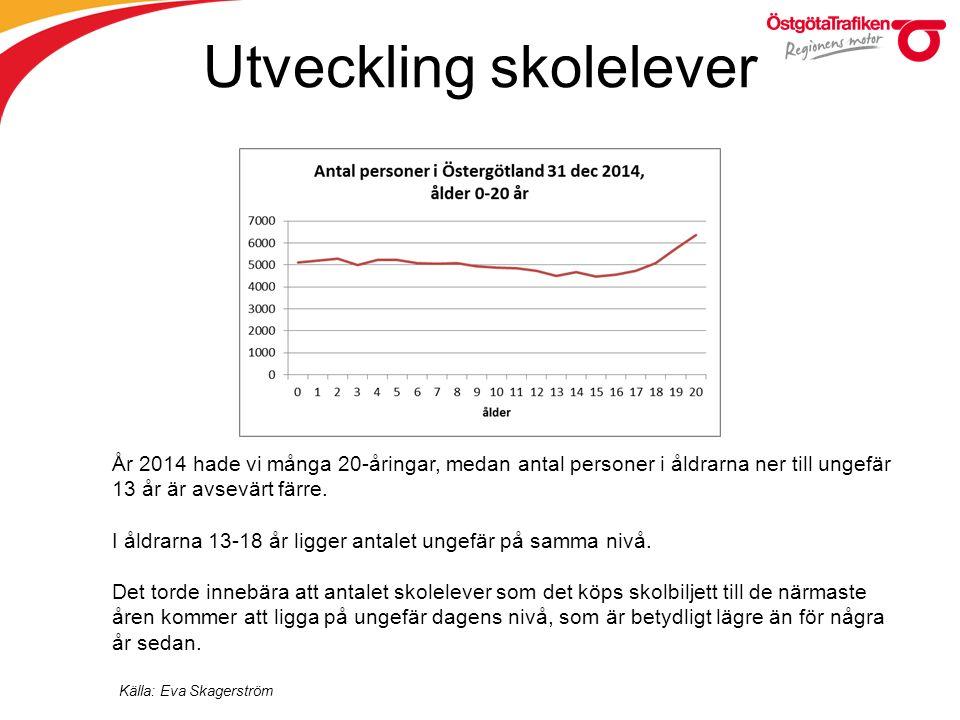 Rubrik Helvetica Neue, 44pt Utveckling invandring Östergötland har generellt en ökande befolkning, men det skiljer stort mellan kommunerna.