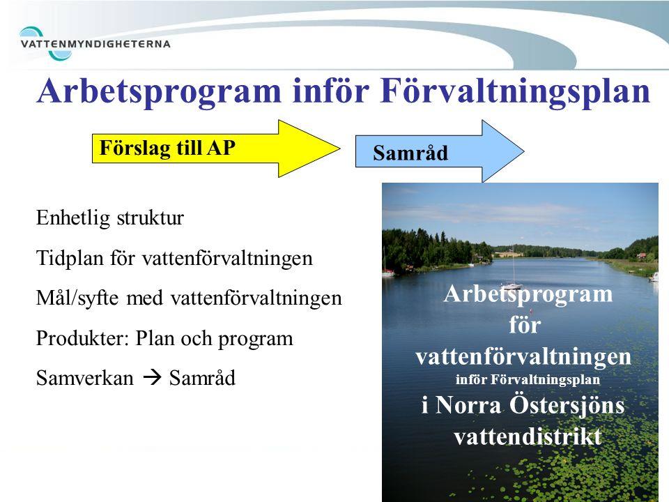 Arbetsprogram inför Förvaltningsplan Enhetlig struktur Tidplan för vattenförvaltningen Mål/syfte med vattenförvaltningen Produkter: Plan och program S