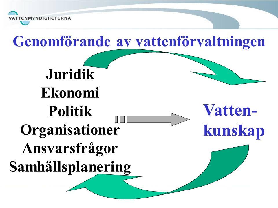Juridik Ekonomi Politik Organisationer Ansvarsfrågor Samhällsplanering Vatten- kunskap Genomförande av vattenförvaltningen