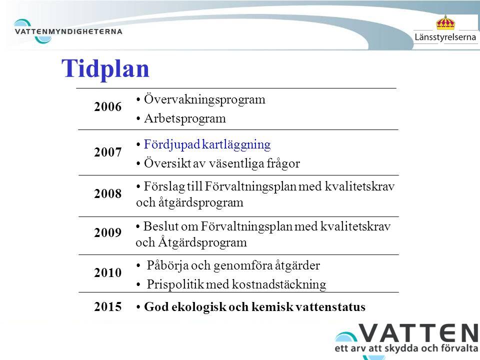 Tidplan God ekologisk och kemisk vattenstatus2015 Påbörja och genomföra åtgärder Prispolitik med kostnadstäckning 2010 Förslag till Förvaltningsplan m