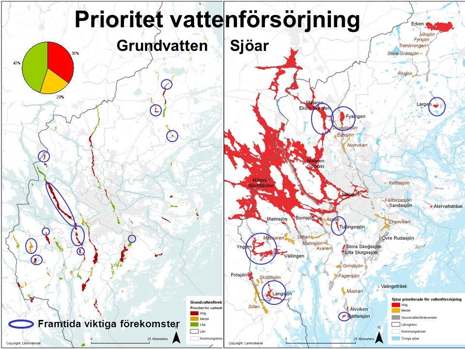 Grundvatten Prioritet vattenförsörjning Sjöar Framtida viktiga förekomster