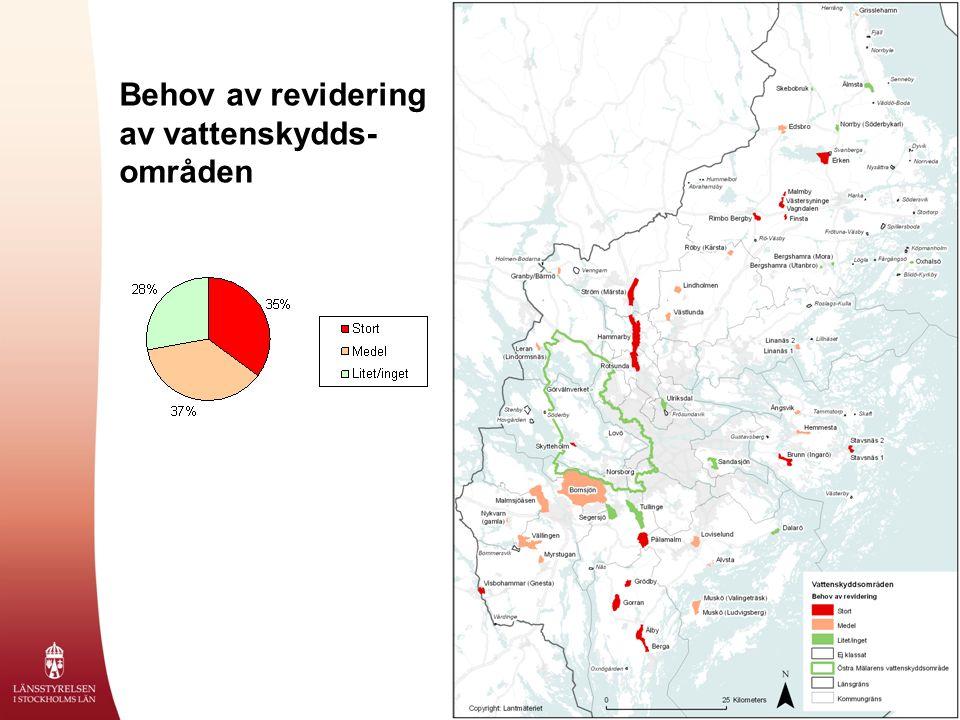 Behov av revidering av vattenskydds- områden