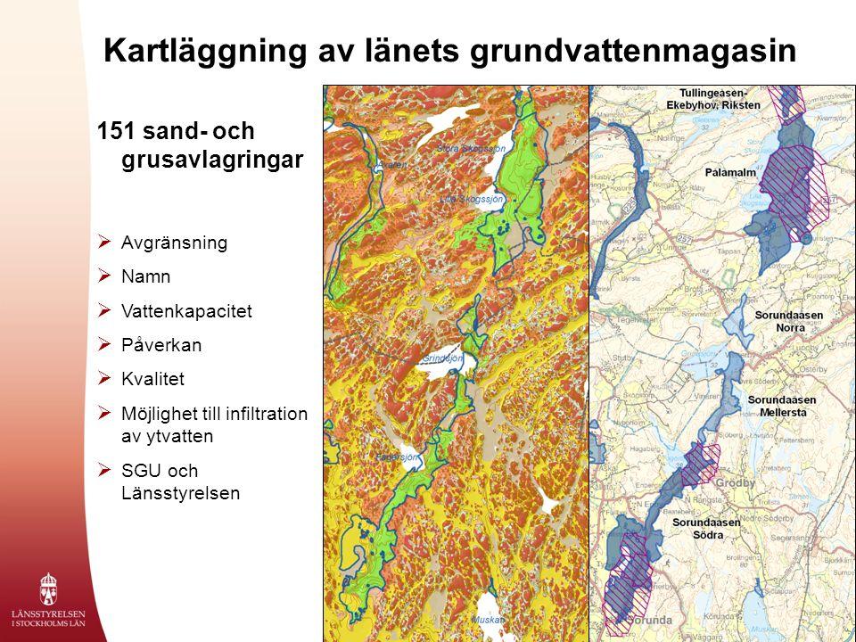 Kartläggning av länets grundvattenmagasin 151 sand- och grusavlagringar  Avgränsning  Namn  Vattenkapacitet  Påverkan  Kvalitet  Möjlighet till infiltration av ytvatten  SGU och Länsstyrelsen