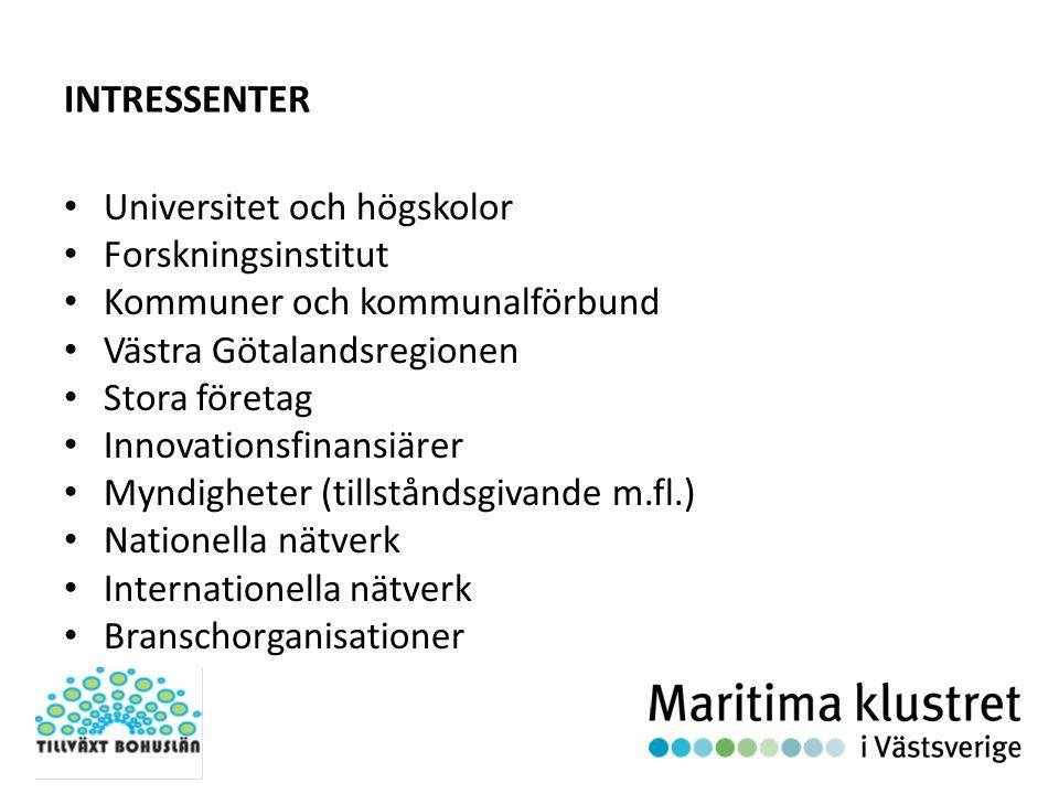 INTRESSENTER Universitet och högskolor Forskningsinstitut Kommuner och kommunalförbund Västra Götalandsregionen Stora företag Innovationsfinansiärer Myndigheter (tillståndsgivande m.fl.) Nationella nätverk Internationella nätverk Branschorganisationer