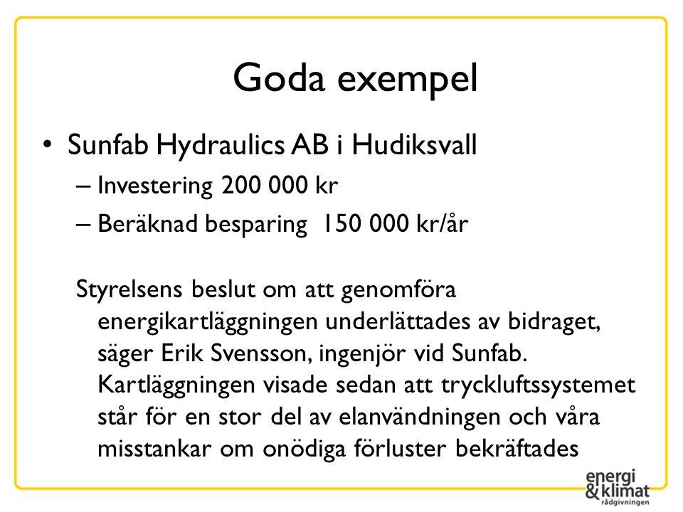 Goda exempel Sunfab Hydraulics AB i Hudiksvall – Investering 200 000 kr – Beräknad besparing 150 000 kr/år Styrelsens beslut om att genomföra energikartläggningen underlättades av bidraget, säger Erik Svensson, ingenjör vid Sunfab.