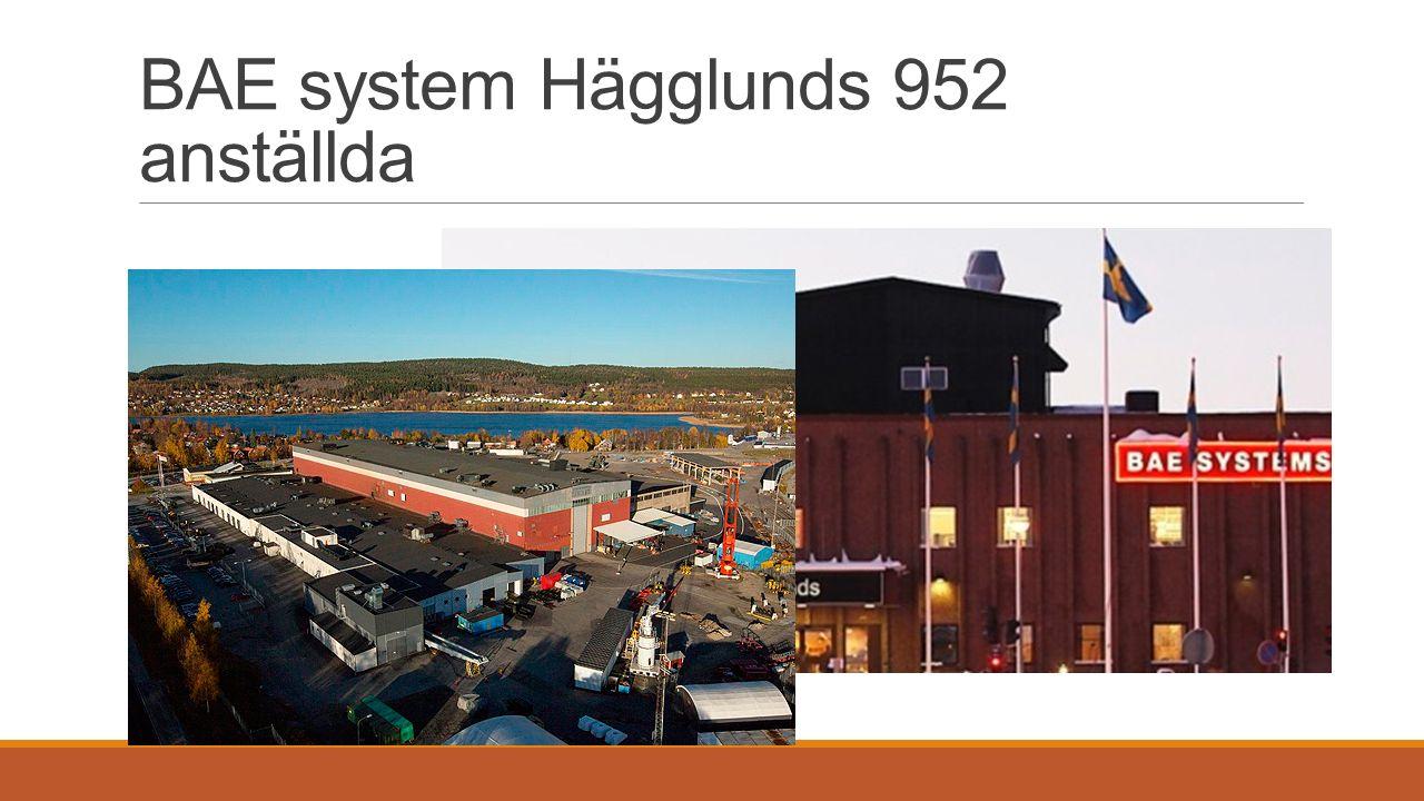 BAE system Hägglunds 952 anställda