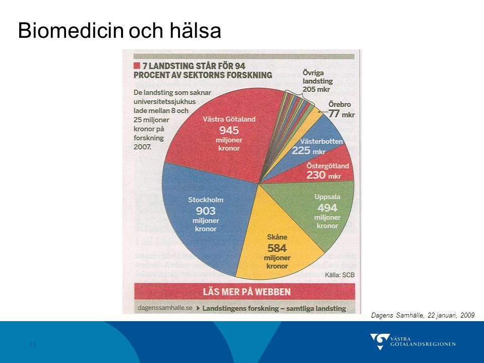 11 Biomedicin och hälsa Dagens Samhälle, 22 januari, 2009