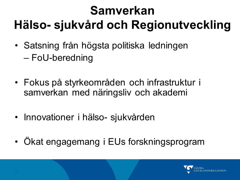12 Samverkan Hälso- sjukvård och Regionutveckling Satsning från högsta politiska ledningen – FoU-beredning Fokus på styrkeområden och infrastruktur i samverkan med näringsliv och akademi Innovationer i hälso- sjukvården Ökat engagemang i EUs forskningsprogram
