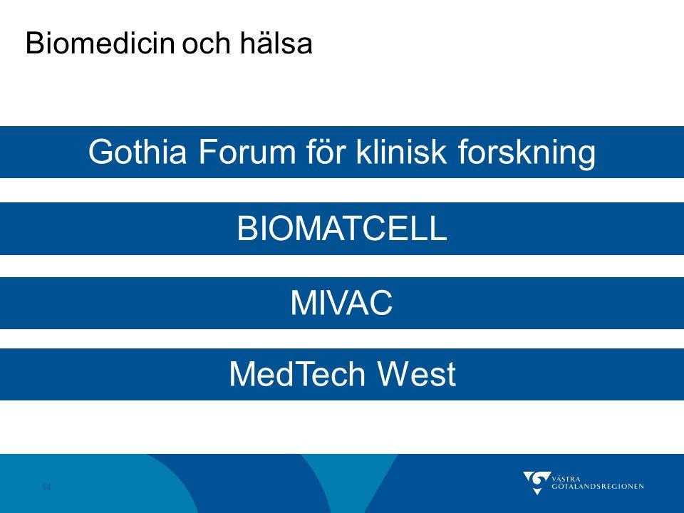 14 Biomedicin och hälsa Gothia Forum för klinisk forskning MedTech West BIOMATCELL MIVAC