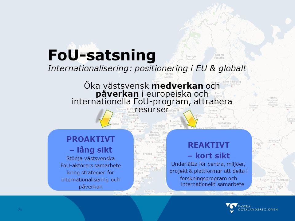 25 FoU-satsning Internationalisering: positionering i EU & globalt Öka västsvensk medverkan och påverkan i europeiska och internationella FoU-program, attrahera resurser PROAKTIVT – lång sikt Stödja västsvenska FoU-aktörers samarbete kring strategier för internationalisering och påverkan REAKTIVT – kort sikt Underlätta för centra, miljöer, projekt & plattformar att delta i forskningsprogram och internationellt samarbete