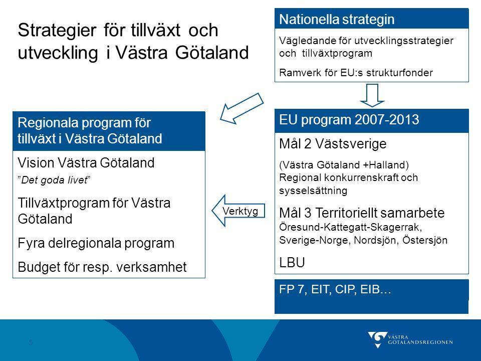 5 Regionala program för tillväxt i Västra Götaland Vision Västra Götaland Det goda livet Tillväxtprogram för Västra Götaland Fyra delregionala program Budget för resp.