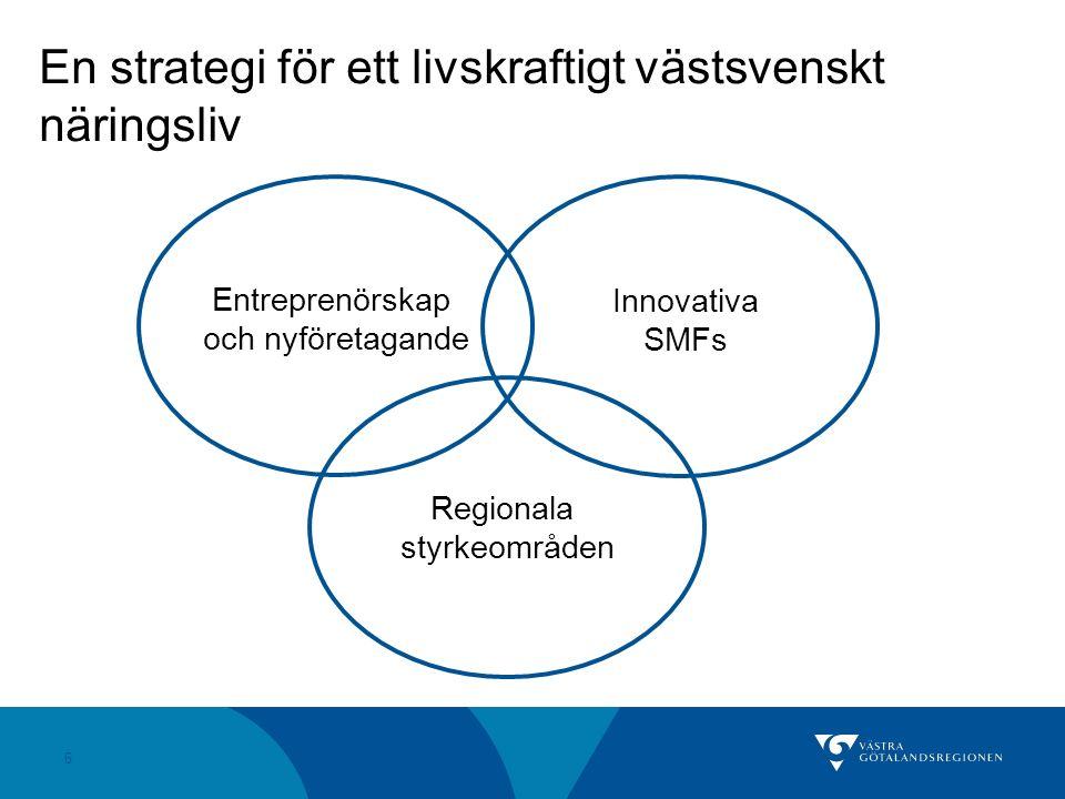 6 En strategi för ett livskraftigt västsvenskt näringsliv Regionala styrkeområden Innovativa SMFs Entreprenörskap och nyföretagande