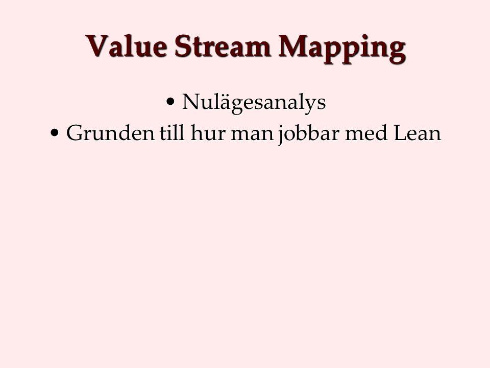 Value Stream Mapping NulägesanalysNulägesanalys Grunden till hur man jobbar med LeanGrunden till hur man jobbar med Lean