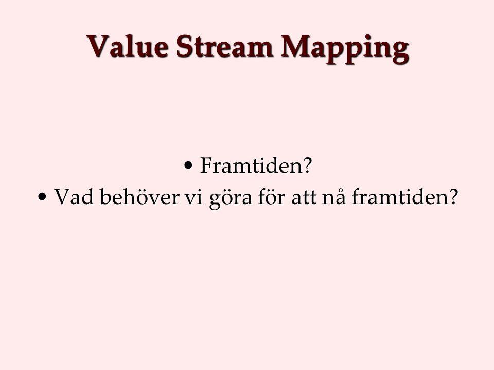Value Stream Mapping Framtiden?Framtiden? Vad behöver vi göra för att nå framtiden?Vad behöver vi göra för att nå framtiden?