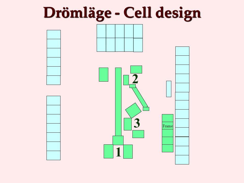 Frame 1 3 2 Drömläge - Cell design