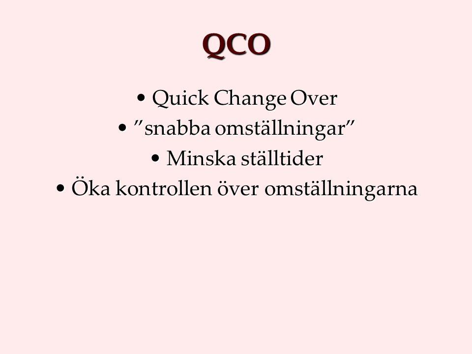 QCO Quick Change OverQuick Change Over snabba omställningar snabba omställningar Minska ställtiderMinska ställtider Öka kontrollen över omställningarnaÖka kontrollen över omställningarna
