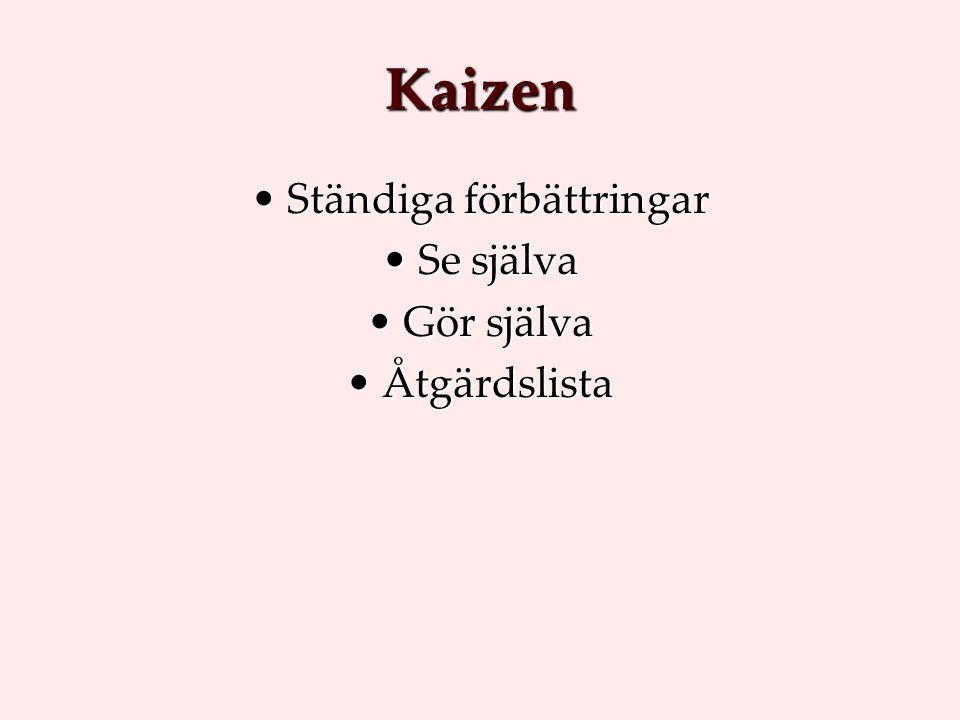 Kaizen Ständiga förbättringarStändiga förbättringar Se självaSe själva Gör självaGör själva ÅtgärdslistaÅtgärdslista