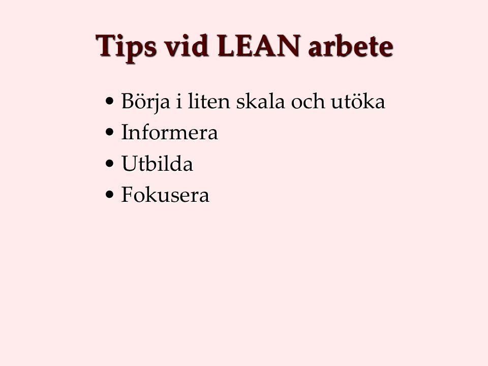 Tips vid LEAN arbete Börja i liten skala och utökaBörja i liten skala och utöka InformeraInformera UtbildaUtbilda FokuseraFokusera