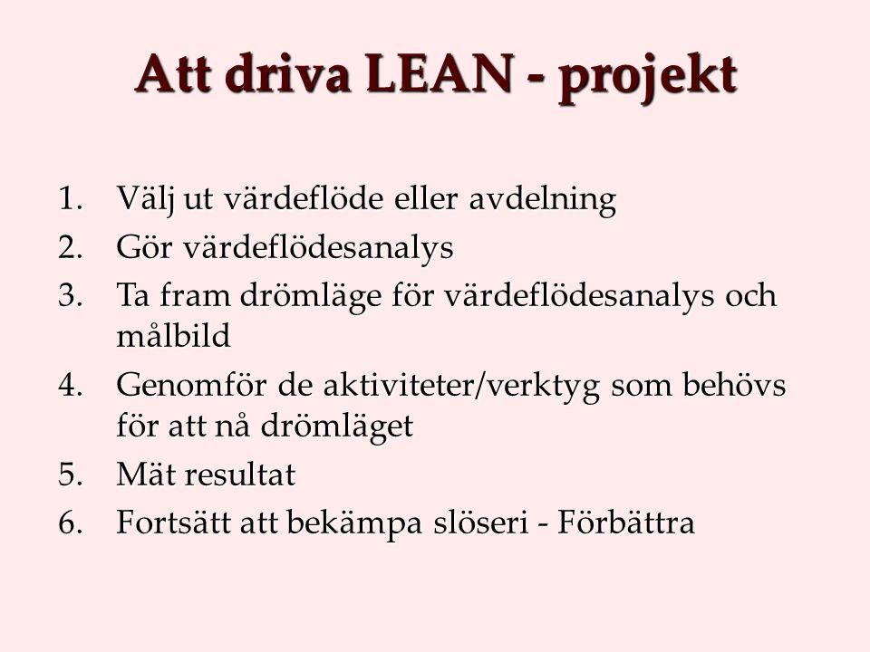 Att driva LEAN - projekt 1.Välj ut värdeflöde eller avdelning 2.Gör värdeflödesanalys 3.Ta fram drömläge för värdeflödesanalys och målbild 4.Genomför de aktiviteter/verktyg som behövs för att nå drömläget 5.Mät resultat 6.Fortsätt att bekämpa slöseri - Förbättra