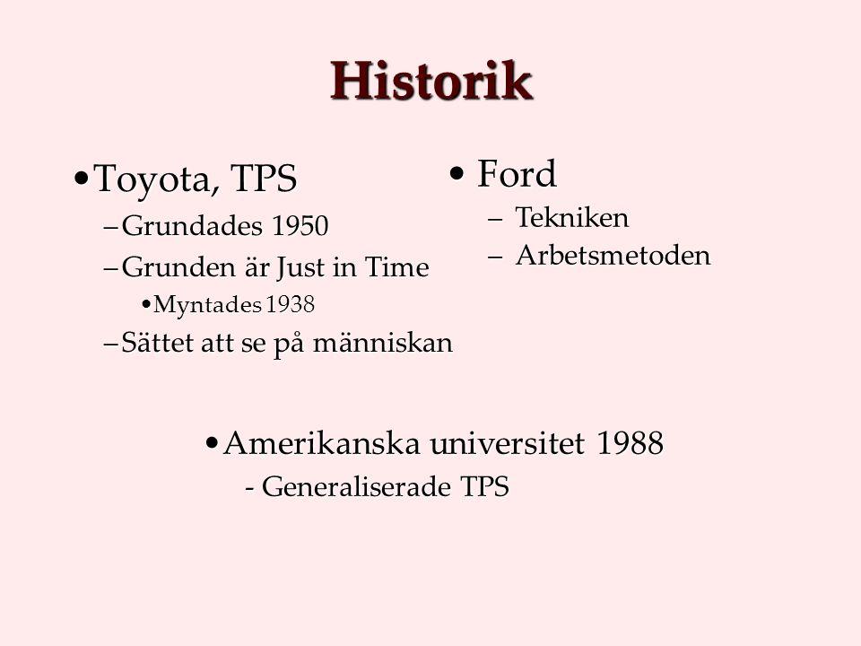 Historik Toyota, TPSToyota, TPS –Grundades 1950 –Grunden är Just in Time Myntades 1938Myntades 1938 –Sättet att se på människan FordFord –Tekniken –Arbetsmetoden Amerikanska universitet 1988Amerikanska universitet 1988 - Generaliserade TPS
