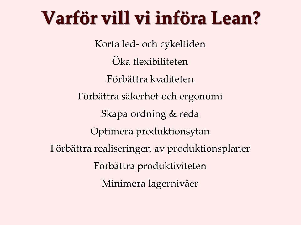 Varför vill vi införa Lean? Korta led- och cykeltiden Öka flexibiliteten Förbättra kvaliteten Förbättra säkerhet och ergonomi Skapa ordning & reda Opt