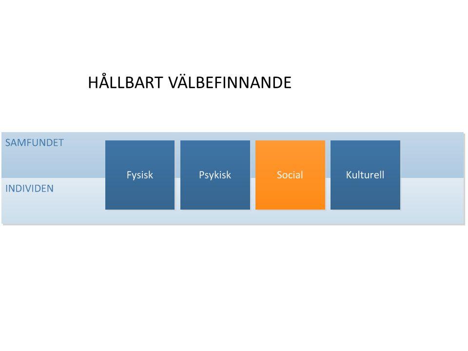 HÅLLBART VÄLBEFINNANDE