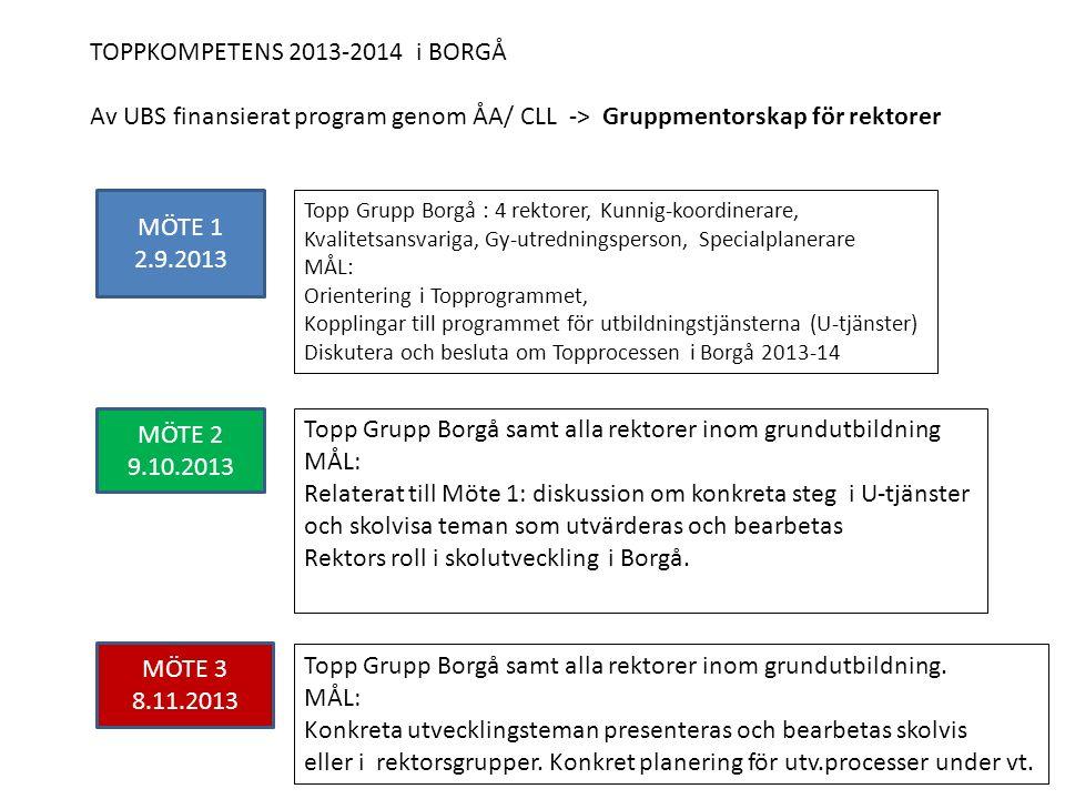 TOPPKOMPETENS 2013-2014 i BORGÅ Av UBS finansierat program genom ÅA/ CLL -> Gruppmentorskap för rektorer MÖTE 1 2.9.2013 Topp Grupp Borgå : 4 rektorer, Kunnig-koordinerare, Kvalitetsansvariga, Gy-utredningsperson, Specialplanerare MÅL: Orientering i Topprogrammet, Kopplingar till programmet för utbildningstjänsterna (U-tjänster) Diskutera och besluta om Topprocessen i Borgå 2013-14 MÖTE 2 9.10.2013 Topp Grupp Borgå samt alla rektorer inom grundutbildning MÅL: Relaterat till Möte 1: diskussion om konkreta steg i U-tjänster och skolvisa teman som utvärderas och bearbetas Rektors roll i skolutveckling i Borgå.
