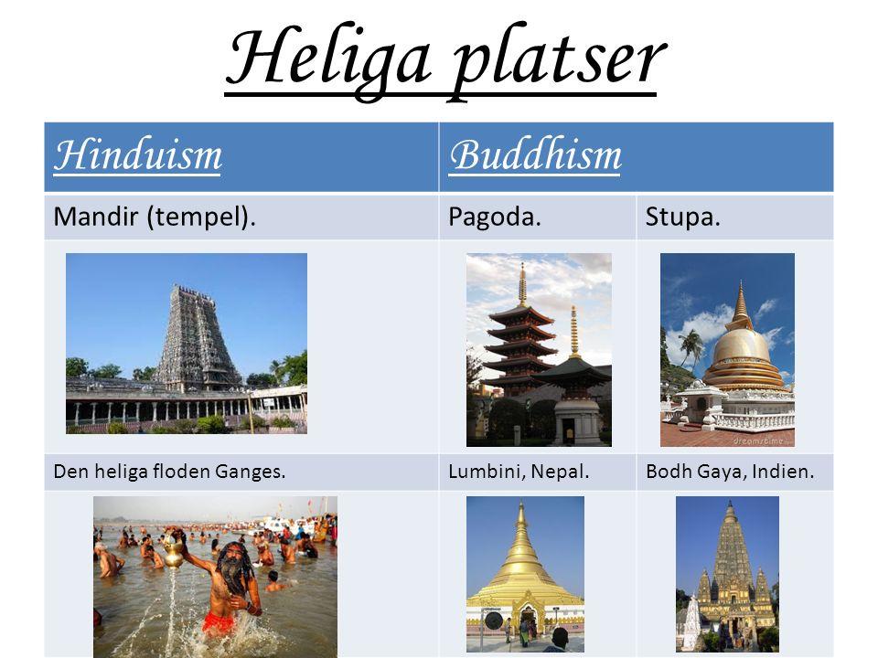 Heliga platser HinduismBuddhism Mandir (tempel).Pagoda.Stupa.