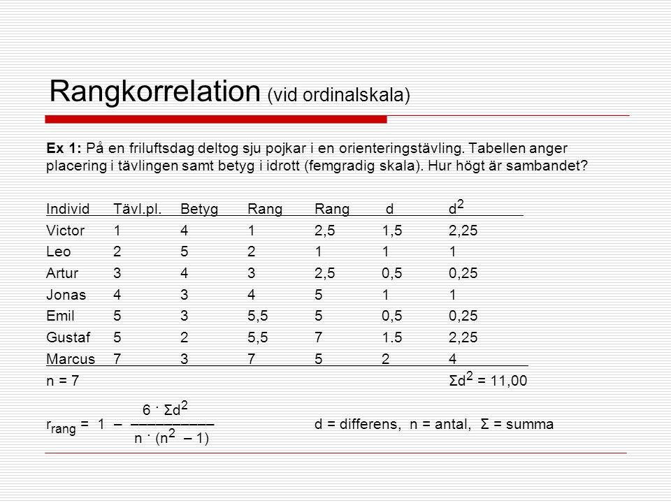 Rangkorrelation (vid ordinalskala) Ex 1: På en friluftsdag deltog sju pojkar i en orienteringstävling.