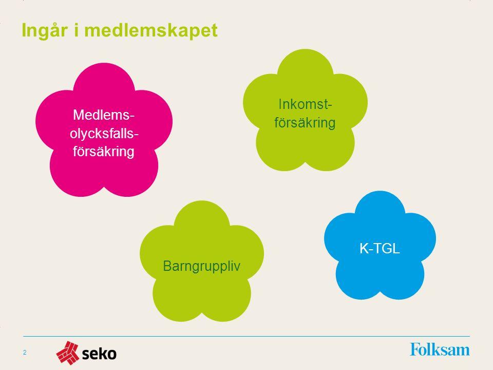 Innehållsyta Rubrikyta 2 Ingår i medlemskapet Inkomst- försäkring Barngruppliv Medlems- olycksfalls- försäkring K-TGL