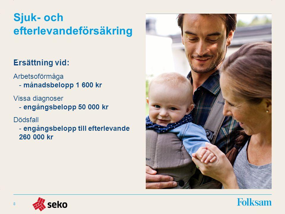 Innehållsyta Rubrikyta Sjuk- och efterlevandeförsäkring Ersättning vid: Arbetsoförmåga - månadsbelopp 1 600 kr Vissa diagnoser - engångsbelopp 50 000 kr Dödsfall - engångsbelopp till efterlevande 260 000 kr 8 :