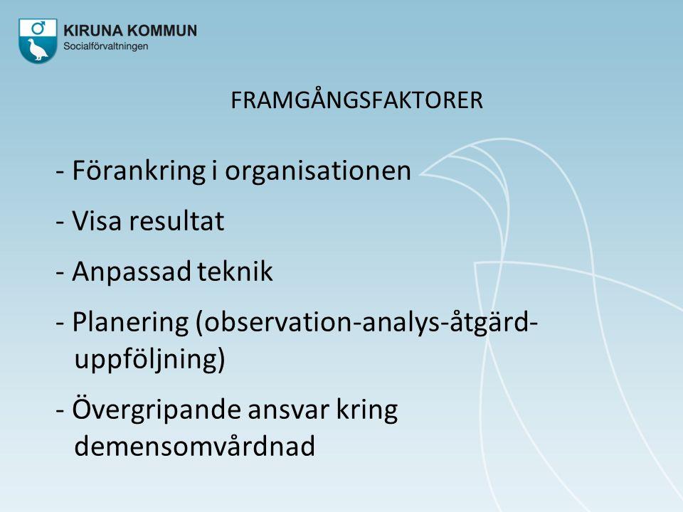 FRAMGÅNGSFAKTORER - Förankring i organisationen - Visa resultat - Anpassad teknik - Planering (observation-analys-åtgärd- uppföljning) - Övergripande ansvar kring demensomvårdnad