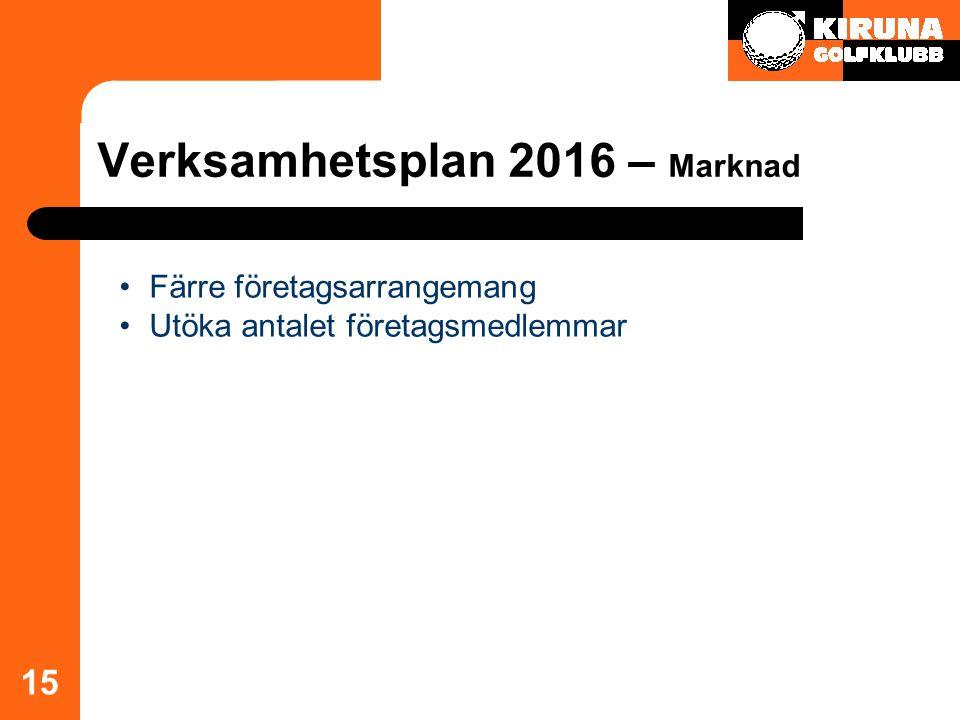 Verksamhetsplan 2016 – Marknad 15 Färre företagsarrangemang Utöka antalet företagsmedlemmar