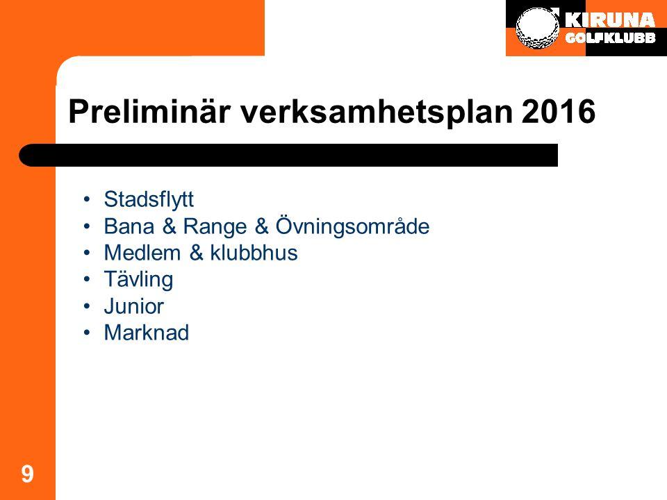 Valberedningens förslag 20 Övriga funktionärer Revisorer: Andreas Karlsson – 1 år (  2016) Annette Wikström 1 år (  2016) Suppleanter är vakanta Valberedning: Göran Fjällborg - 1år (  2016) - Ordförande Pia Kyrö – 1år (  2016) Susanne Mellgren (  2016)