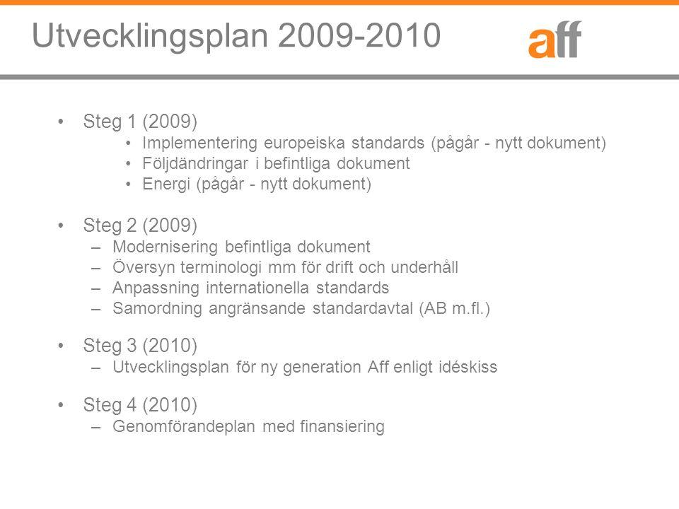 Utvecklingsplan 2009-2010 Steg 1 (2009) Implementering europeiska standards (pågår - nytt dokument) Följdändringar i befintliga dokument Energi (pågår - nytt dokument) Steg 2 (2009) –Modernisering befintliga dokument –Översyn terminologi mm för drift och underhåll –Anpassning internationella standards –Samordning angränsande standardavtal (AB m.fl.) Steg 3 (2010) –Utvecklingsplan för ny generation Aff enligt idéskiss Steg 4 (2010) –Genomförandeplan med finansiering