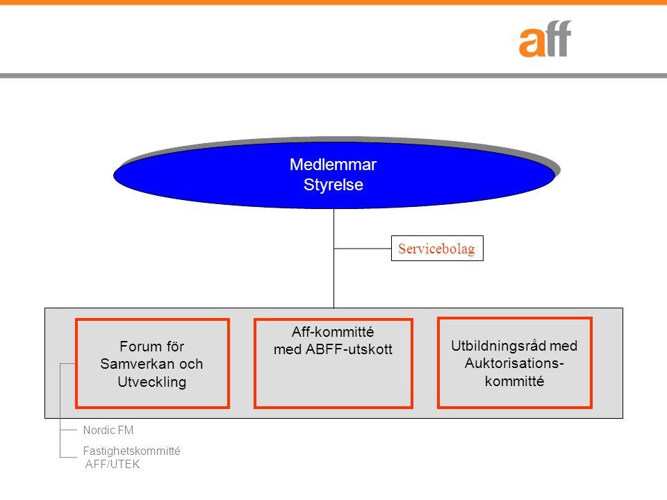 Medlemmar Styrelse Medlemmar Styrelse Aff-kommitté med ABFF-utskott Forum för Samverkan och Utveckling Utbildningsråd med Auktorisations- kommitté Servicebolag Nordic FM Fastighetskommitté AFF/UTEK