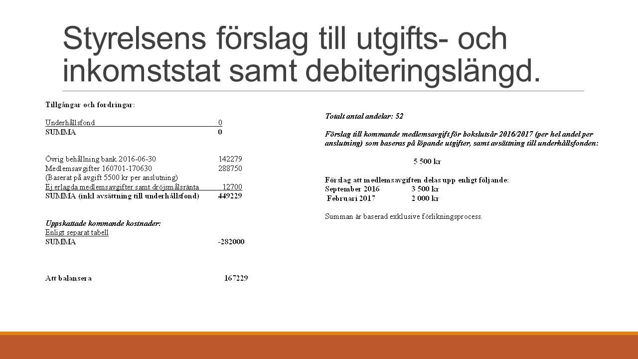 Styrelsens förslag till utgifts- och inkomststat samt debiteringslängd.