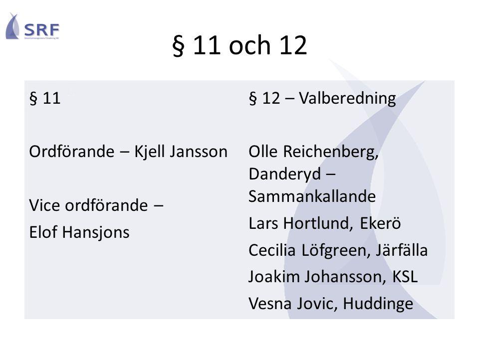 § 11 och 12 § 11 Ordförande – Kjell Jansson Vice ordförande – Elof Hansjons § 12 – Valberedning Olle Reichenberg, Danderyd – Sammankallande Lars Hortl