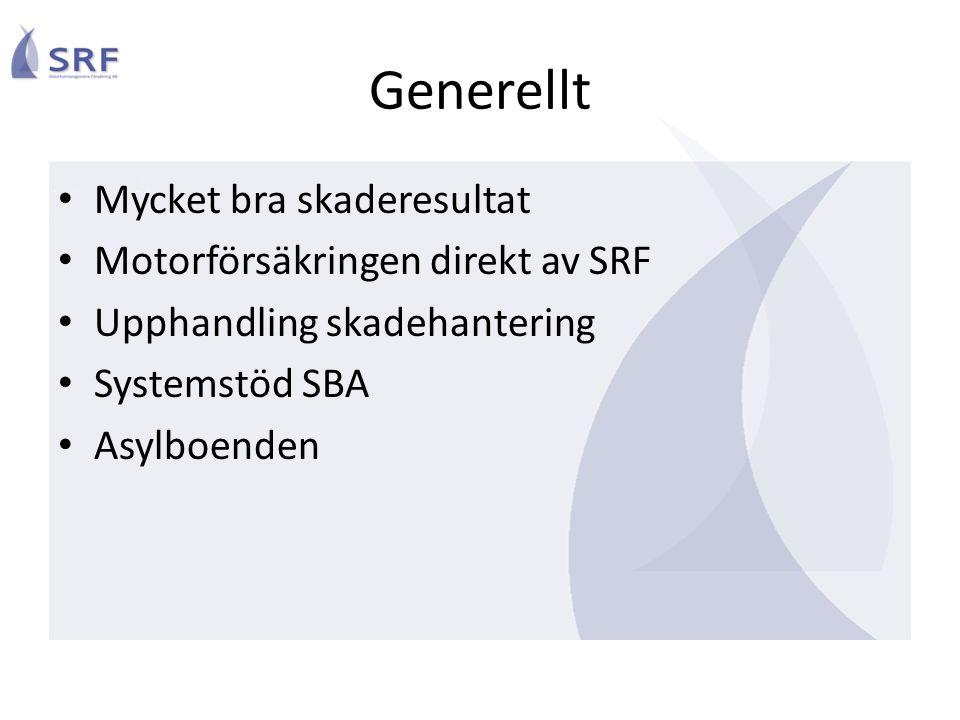 Generellt Mycket bra skaderesultat Motorförsäkringen direkt av SRF Upphandling skadehantering Systemstöd SBA Asylboenden