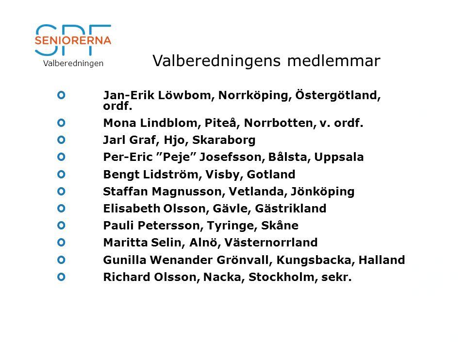 Valberedningen Valberedningens medlemmar  Jan-Erik Löwbom, Norrköping, Östergötland, ordf.  Mona Lindblom, Piteå, Norrbotten, v. ordf.  Jarl Graf,