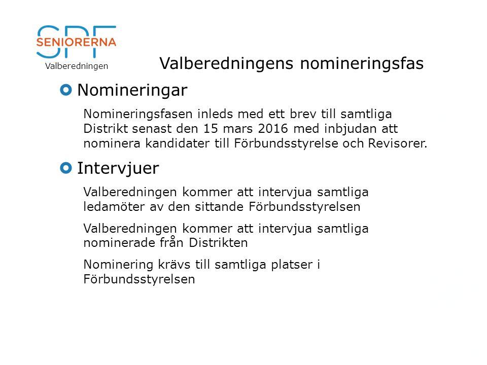 Valberedningen Valberedningens nomineringsfas  Nomineringar Nomineringsfasen inleds med ett brev till samtliga Distrikt senast den 15 mars 2016 med inbjudan att nominera kandidater till Förbundsstyrelse och Revisorer.