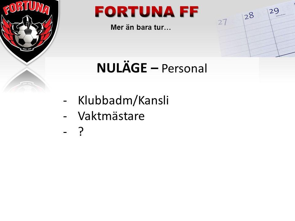 NULÄGE – Personal -Klubbadm/Kansli -Vaktmästare -?