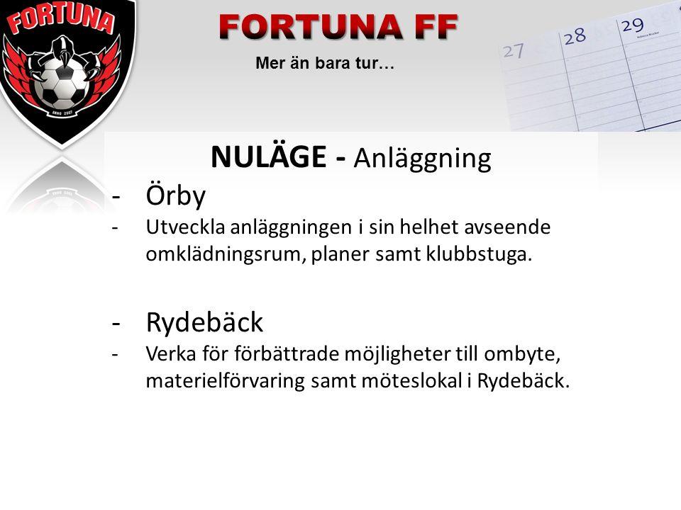 Mer än bara tur… NULÄGE - Anläggning -Örby -Utveckla anläggningen i sin helhet avseende omklädningsrum, planer samt klubbstuga.