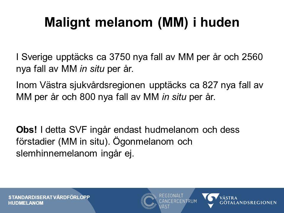 Malignt melanom (MM) i huden I Sverige upptäcks ca 3750 nya fall av MM per år och 2560 nya fall av MM in situ per år.