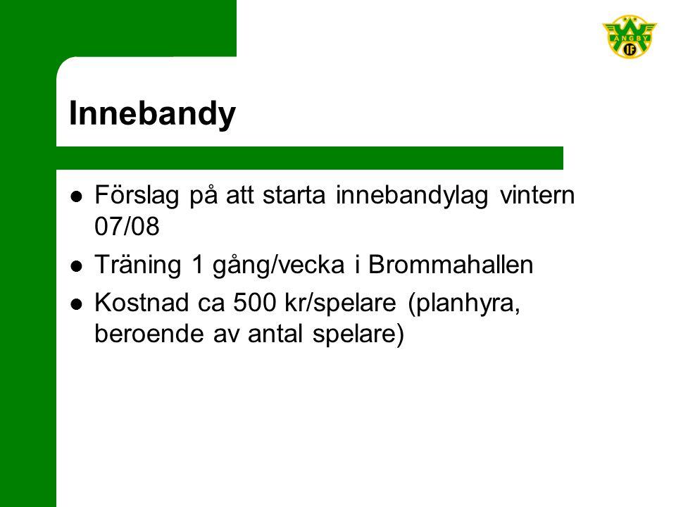 Innebandy Förslag på att starta innebandylag vintern 07/08 Träning 1 gång/vecka i Brommahallen Kostnad ca 500 kr/spelare (planhyra, beroende av antal spelare)