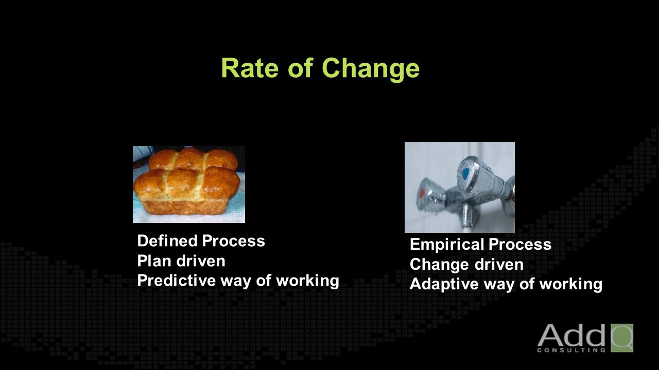 Rate of Change Defined Process Plan driven Predictive way of working Empirical Process Change driven Adaptive way of working