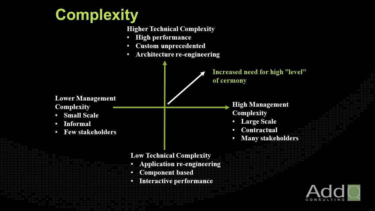 Low Technical Complexity Application re-engíneering Component based Interactive performance High Management Complexity Large Scale Contractual Many stakeholders Higher Technical Complexity High performance Custom unprecedented Architecture re-engineering Lower Management Complexity Small Scale Informal Few stakeholders Increased need for high level of cermony