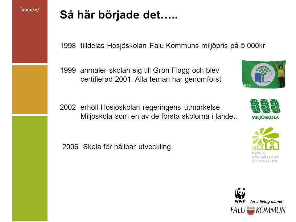 Så här började det….. 1998 tilldelas Hosjöskolan Falu Kommuns miljöpris på 5 000kr 2002 erhöll Hosjöskolan regeringens utmärkelse Miljöskola som en av
